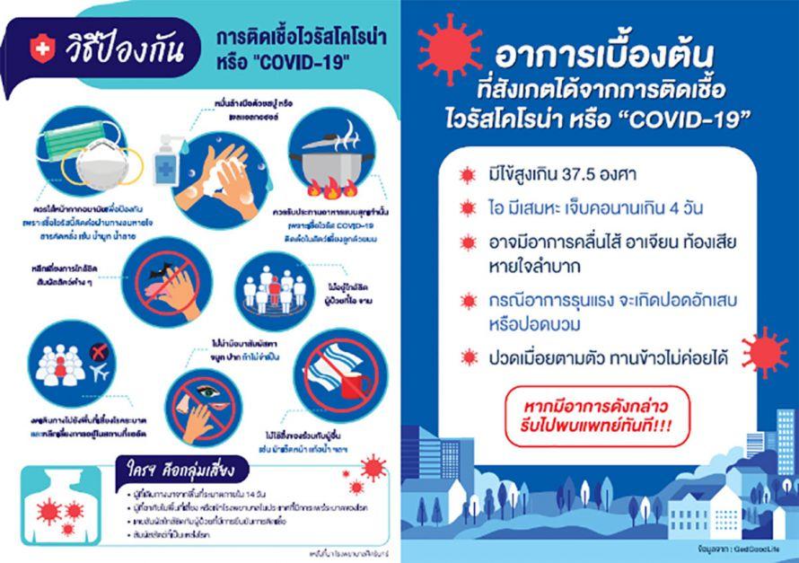 วิธีป้องกันการติดเชื้อไวรัส COVID-19 และวิธีสังเกตอาการเบื้องต้น